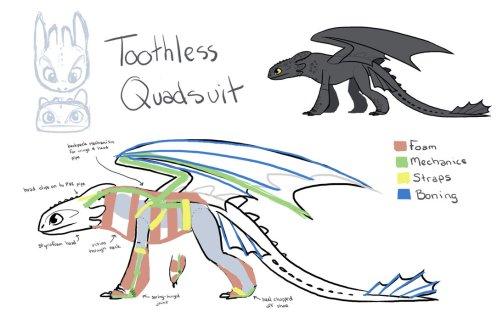 toothless blueprint