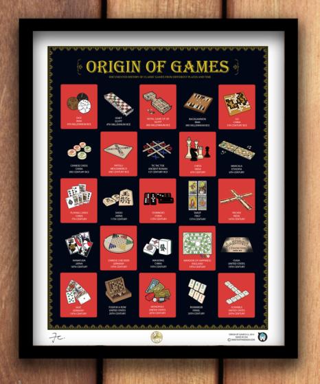 origin of games_pic